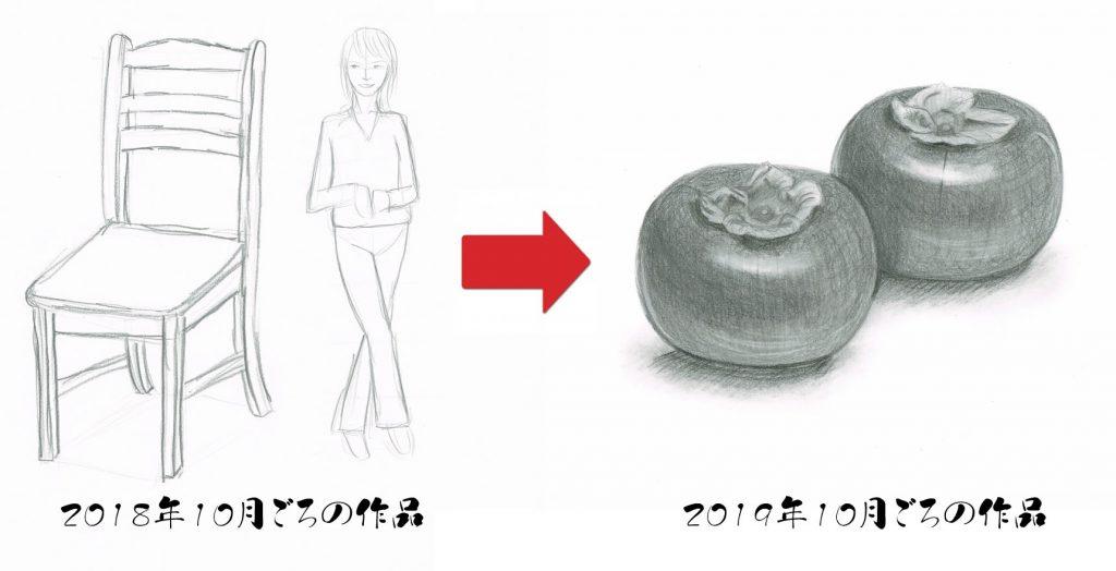 【ピリカアートスクール】デッサン 添削アドバイス